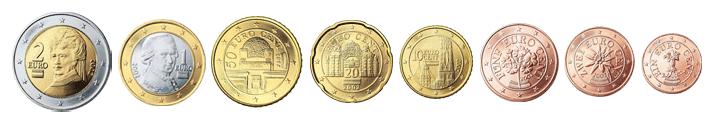 Монеты евро Австрия