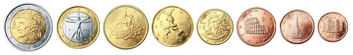 Монеты евро Италия