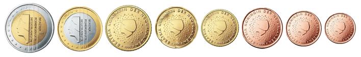Монеты евро Нидерландов