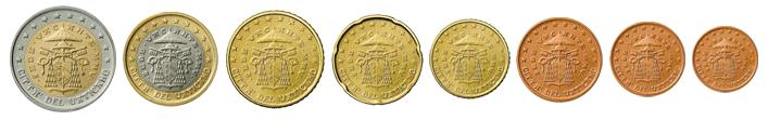 Ватикана образца 2005 года